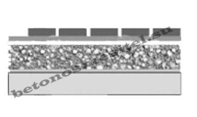 стяжка полистиролбетона