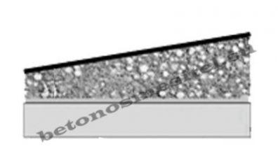 легкая стяжка полистиролбетона на кровле